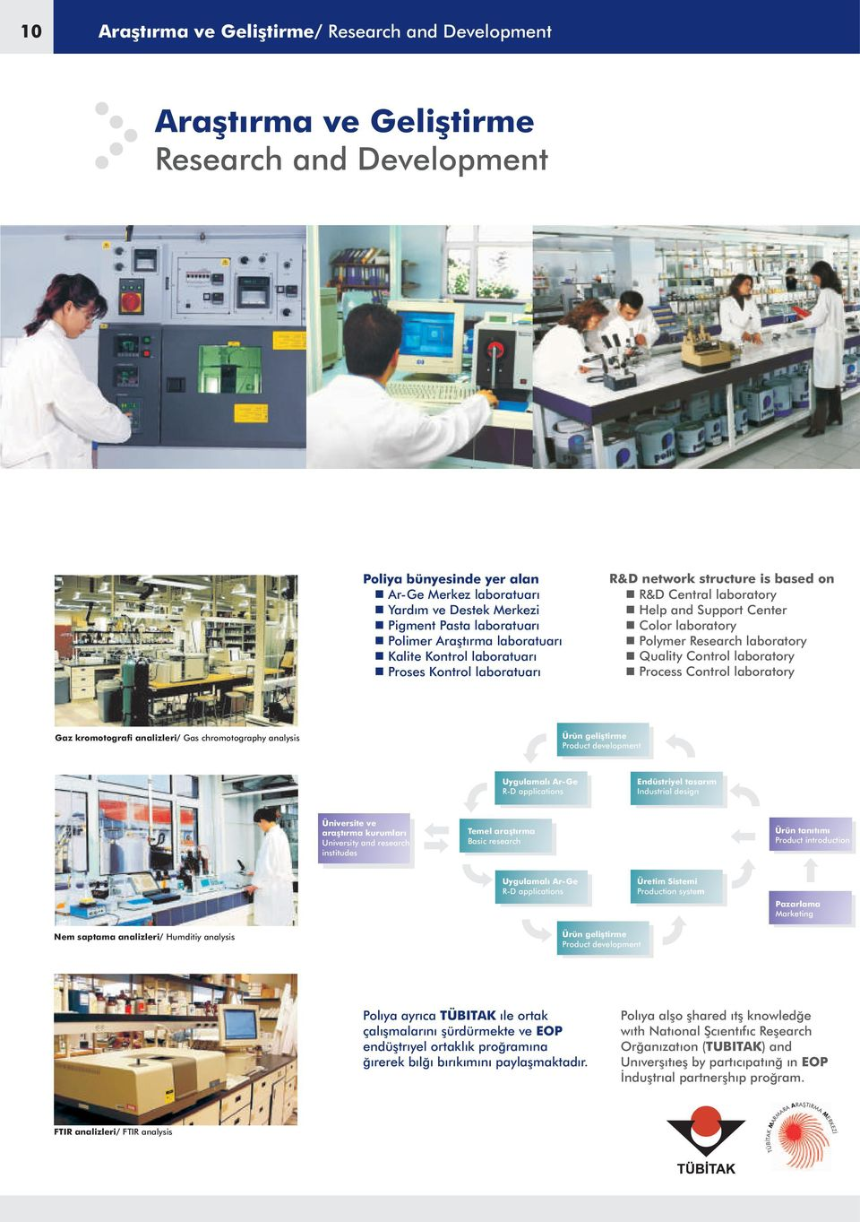 Polymer Research laboratory Quality Control laboratory Process Control laboratory Gaz kromotografi analizleri/ Gas chromotography analysis Ürün geliþtirme Product development Uygulamalý Ar-Ge R-D