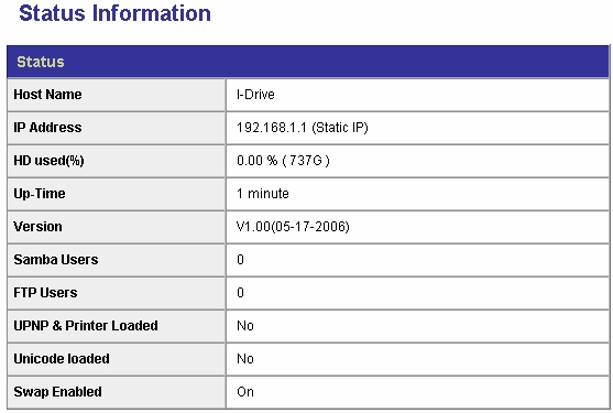 Status/Durum The Status page shows the following information of the device. To open the Status page, click the Status on the configuration categories list.