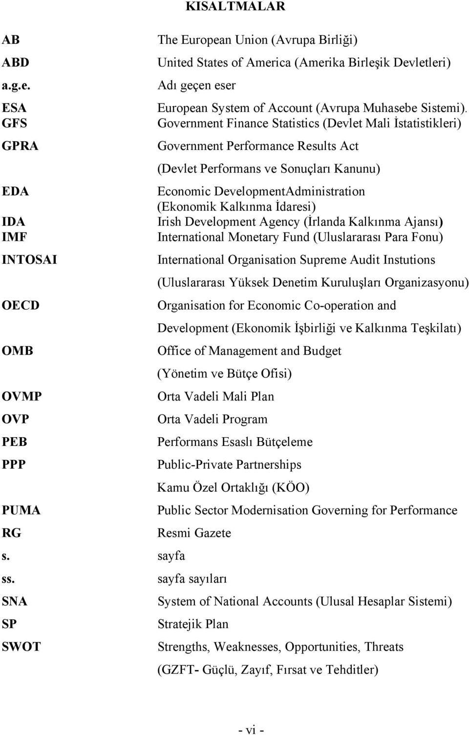 Kalkınma İdaresi) IDA Irish Development Agency (İrlanda Kalkınma Ajansı) IMF International Monetary Fund (Uluslararası Para Fonu) INTOSAI International Organisation Supreme Audit Instutions