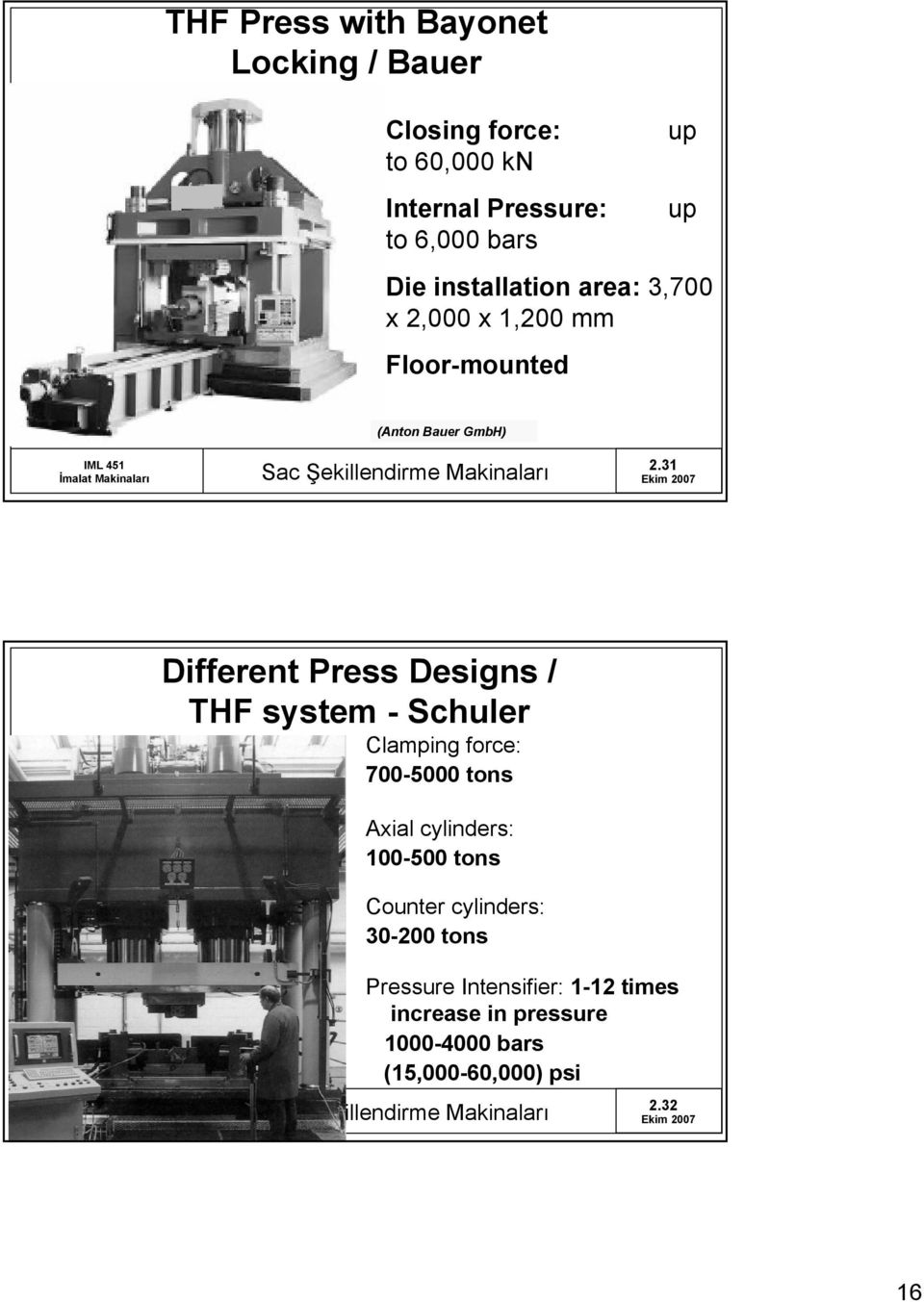 31 Different Press Designs / THF system - Schuler Clamping force: 700-5000 tons Axial cylinders: 100-500