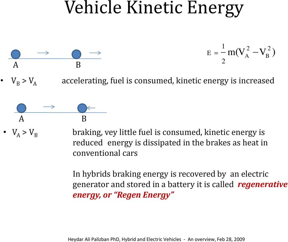 in conventional cars In hybrids braking energy is recovered by an electric generator and stored in a battery it is