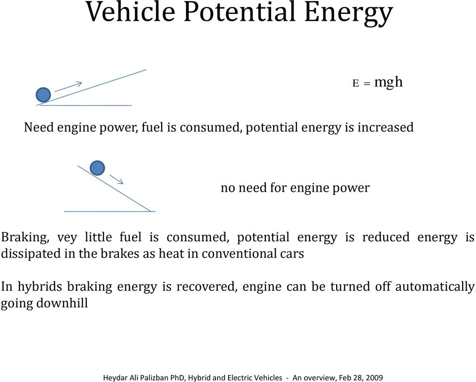 the brakes as heat in conventional cars In hybrids braking energy is recovered, engine can be turned off