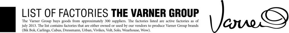The list contains factories that are either owned or used by our vendors to produce