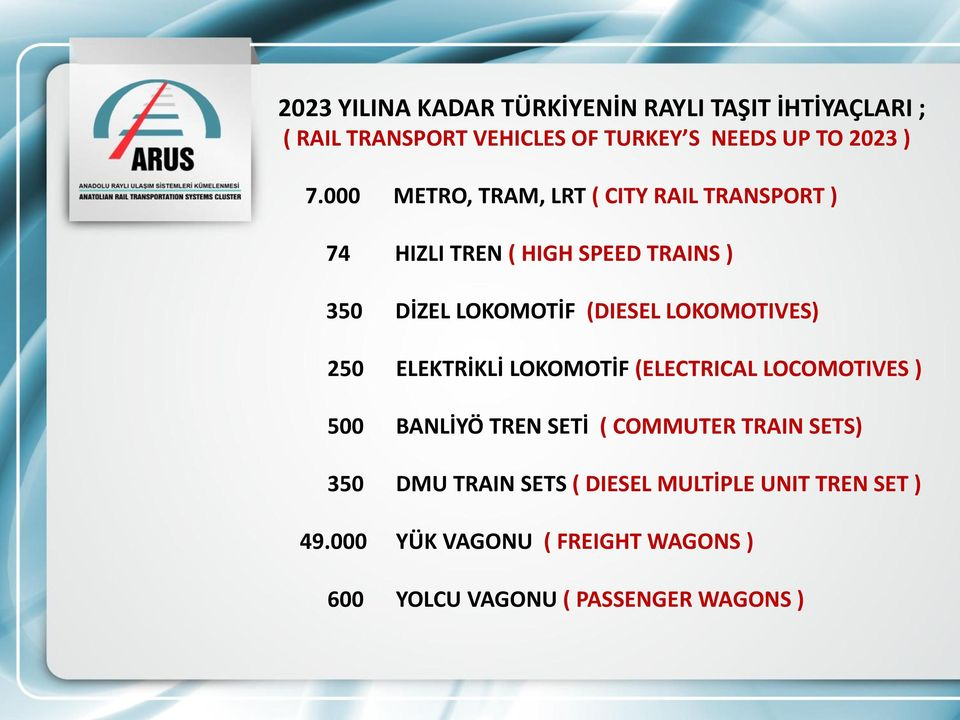 LOKOMOTIVES) 250 ELEKTRİKLİ LOKOMOTİF (ELECTRICAL LOCOMOTIVES ) 500 BANLİYÖ TREN SETİ ( COMMUTER TRAIN SETS) 350