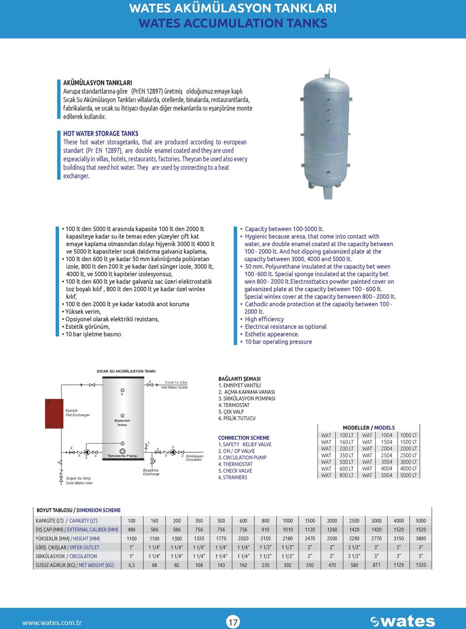 T ER STRAGE TANKS These hot water storagetanks, that are produced according to european standart (Pr EN 1897), are double enamel coated and they are used espeacially in villas, hotels, restaurants,