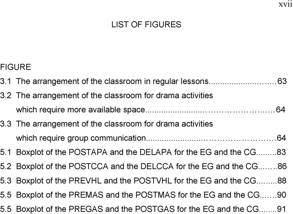 3 The arrangement of the classroom for drama activities which require group communication.... 64 5.1 Boxplot of the POSTAPA and the DELAPA for the EG and the CG.