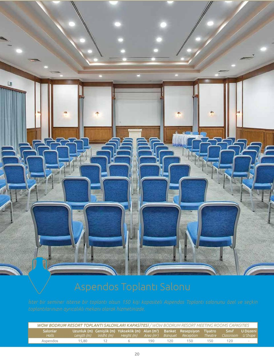 WOW BODRUM RESORT TOPLANTI SALONLARI KAPASİTESİ / WOW BODRUM RESORT MEETING ROOMS CAPASITIES Salonlar Halls Uzunluk (m) Length (m)