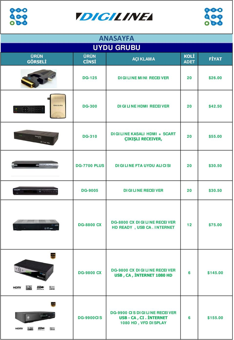 50 DG-9005 DIGILINE RECEIVER 20 $30.50 DG-8800 CX DG-8800 CX DIGILINE RECEIVER HD READY, USB CA. INTERNET 12 $75.