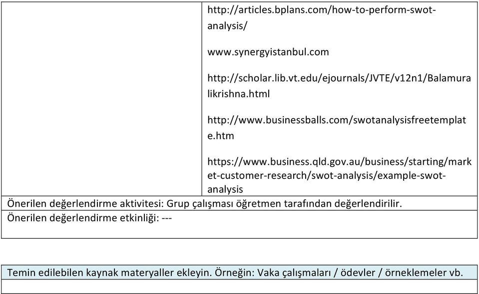 au/business/starting/mark et- customer- research/swot- analysis/example- swot- analysis Önerilen değerlendirme aktivitesi: Grup çalışması