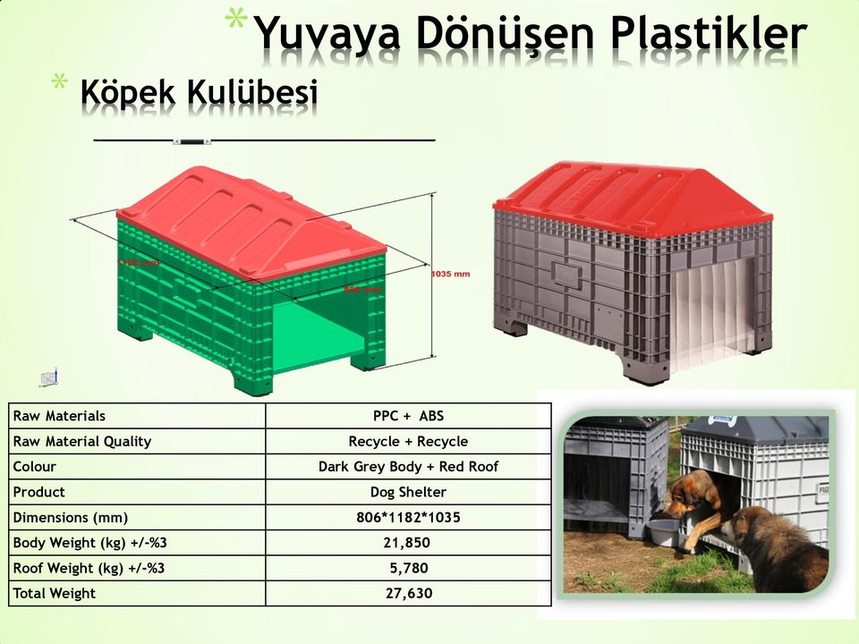 Red Roof Product Dog Shelter Dimensions (mm) 806*1182*1035 Body