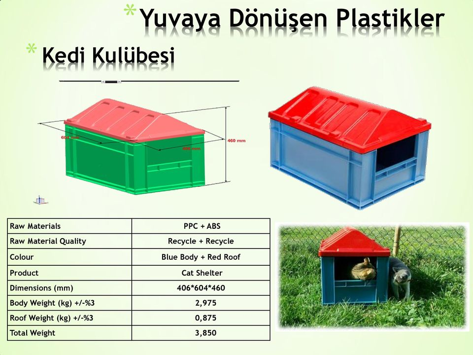 Body + Red Roof Cat Shelter Dimensions (mm) 406*604*460 Body