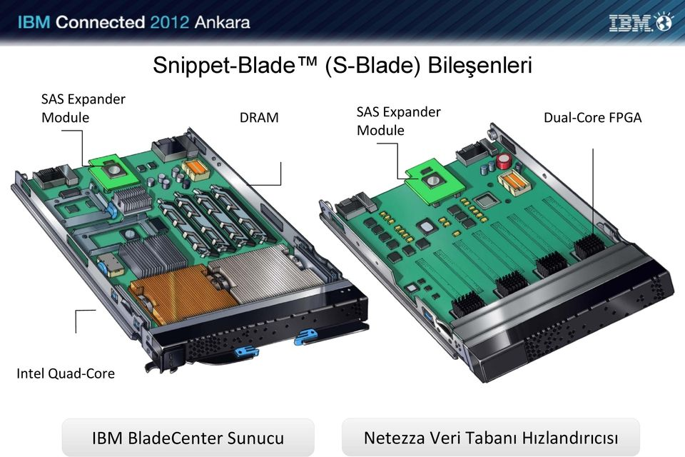 Dual-Core FPGA Intel Quad-Core IBM