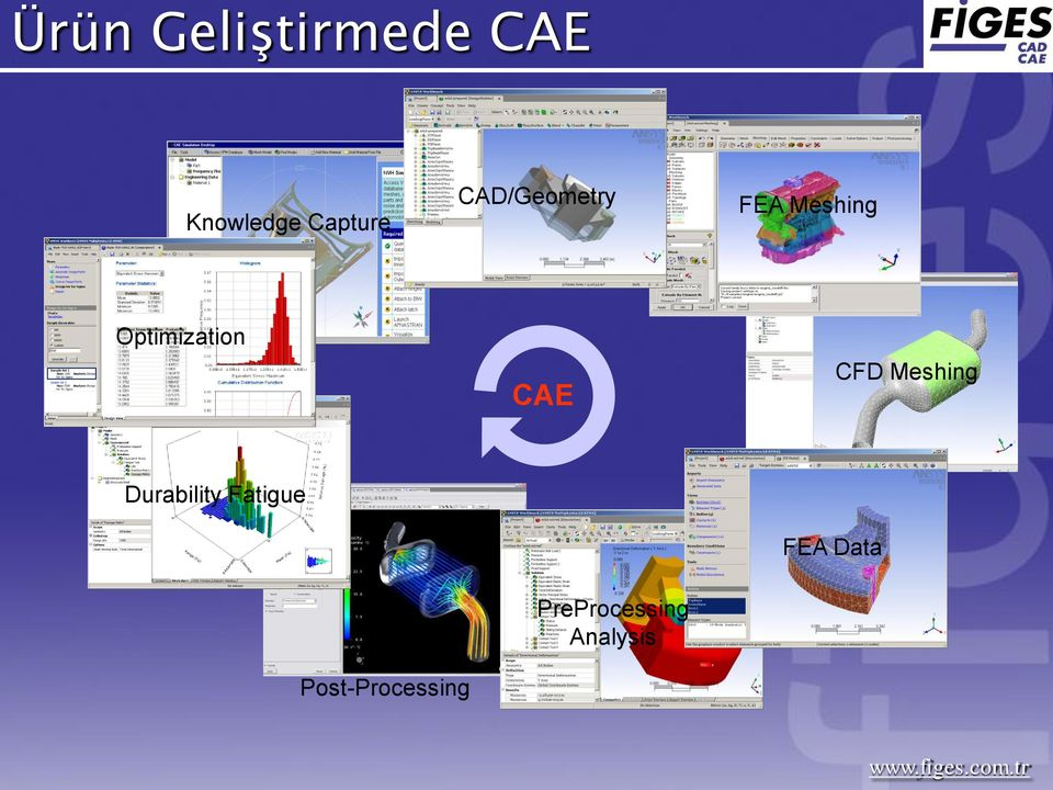 CAE CFD Meshing Durability Fatigue FEA