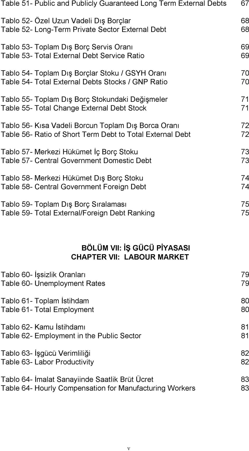 Değişmeler 71 Table 55- Total Change External Debt Stock 71 Tablo 56- Kısa Vadeli Borcun Toplam Dış Borca Oranı 72 Table 56- Ratio of Short Term Debt to Total External Debt 72 Tablo 57- Merkezi