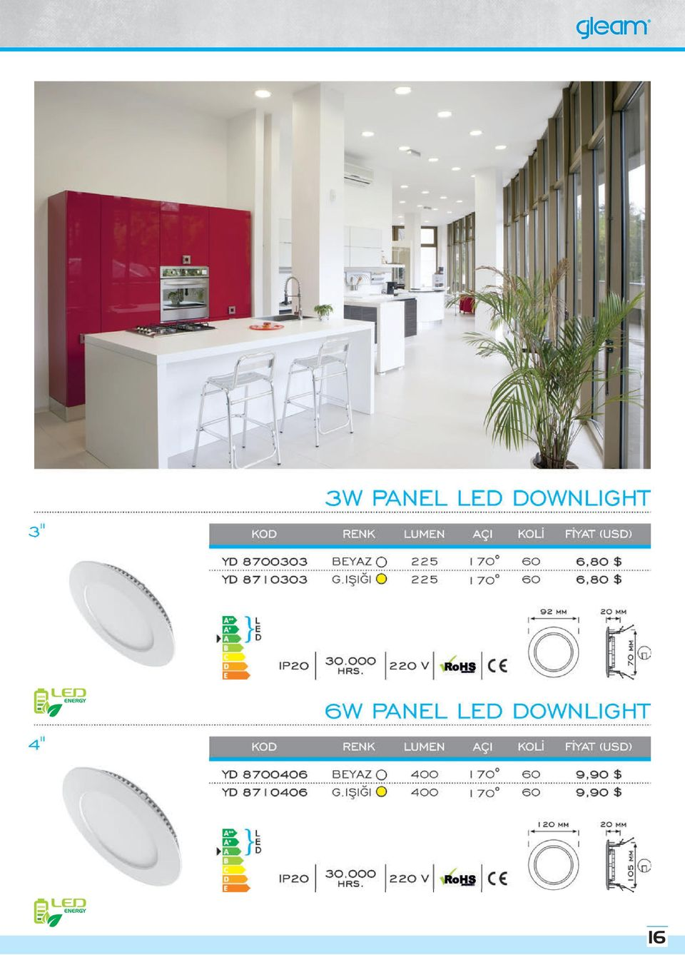 mm 4'' 6W PANEL LED DOWNLIGHT YD 8700406 YD