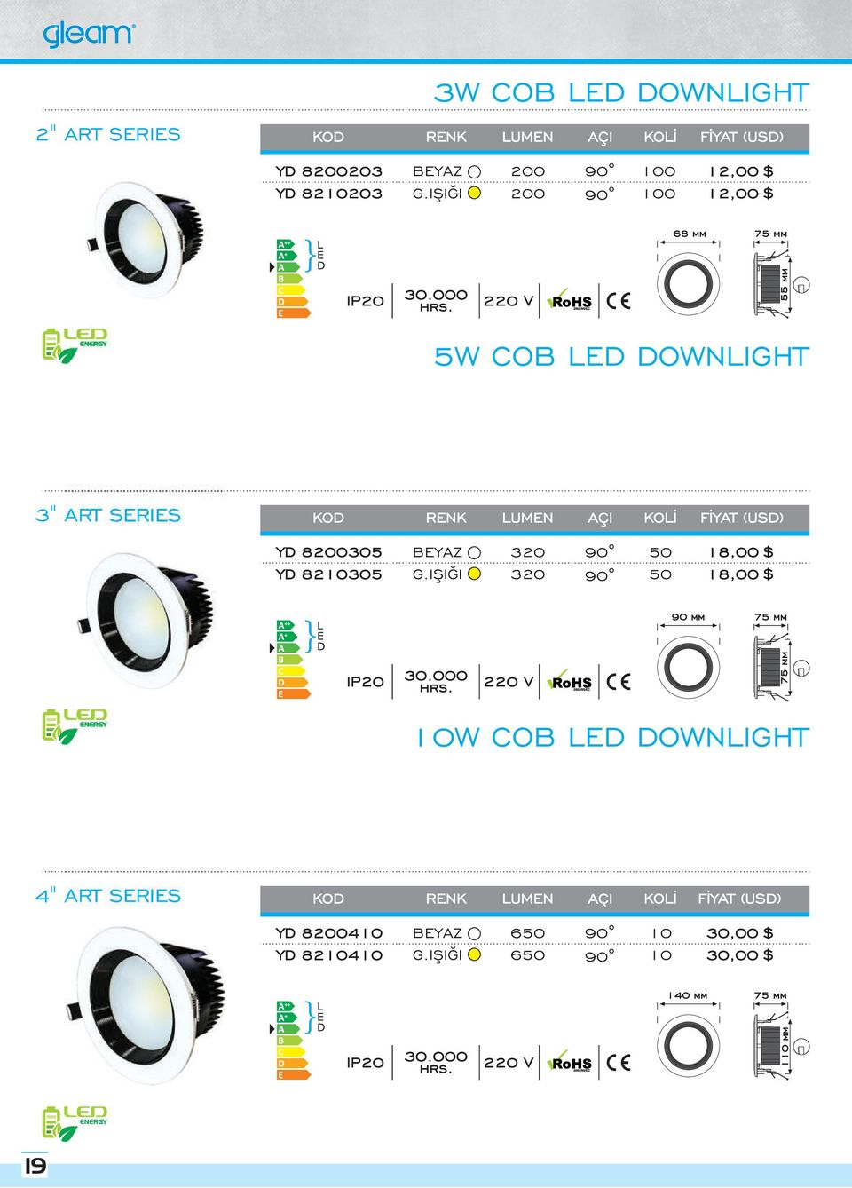 YD 82305 3 3 90 90 18,00 18,00 90 mm 75 mm 75 mm W COB LED DOWNLIGHT