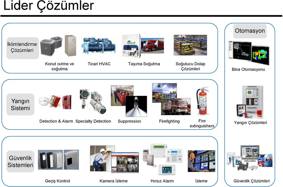 Alarm Specialty Detection Suppression Firefighting Fire extinguishers Yangın