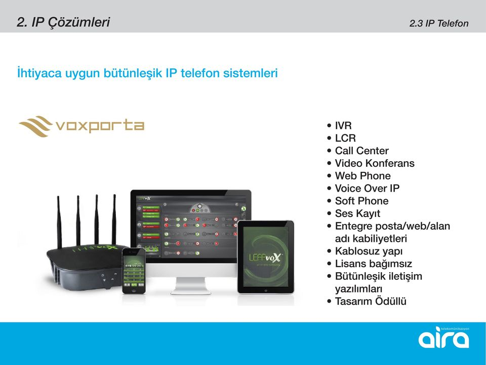 Call Center Video Konferans Web Phone Voice Over IP Soft Phone Ses