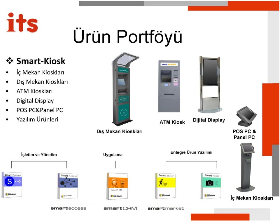 ATM Kiosk Dijital Display Dış Mekan Kioskları POS PC & Panel PC