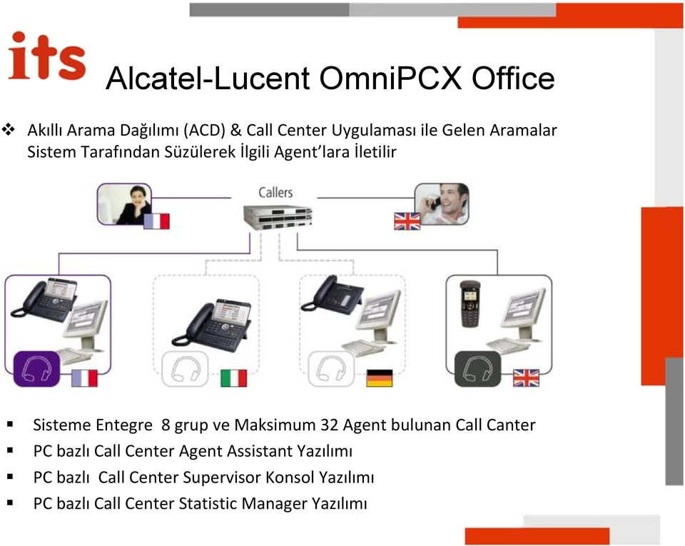 grup ve Maksimum 32 Agent bulunan Call Canter PC bazlı Call Center Agent Assistant