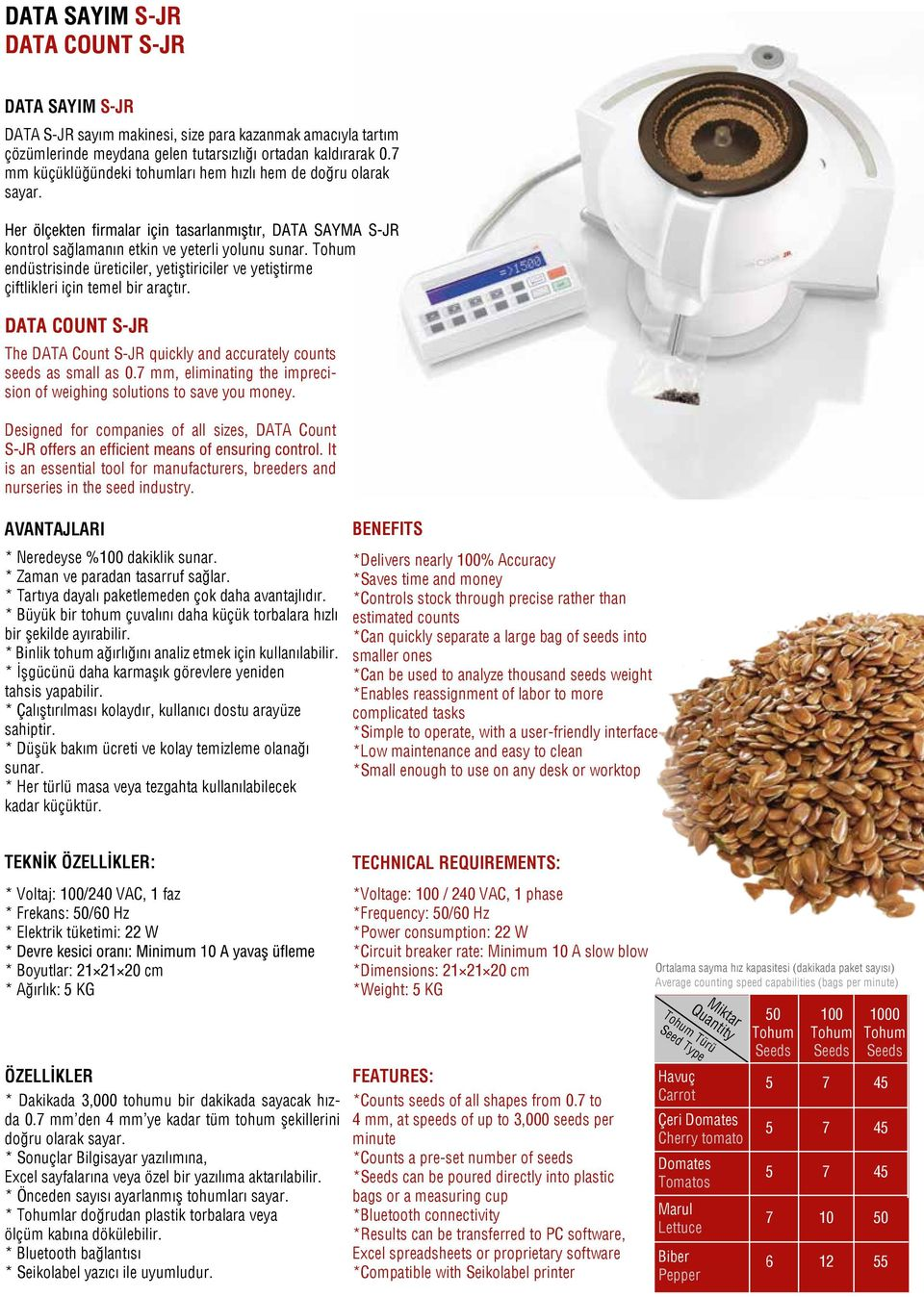 endüstrisinde üreticiler, yetiştiriciler ve yetiştirme çiftlikleri için temel bir araçtır. DATA COUNT S-JR The DATA Count S-JR quickly and accurately counts seeds as small as 0.