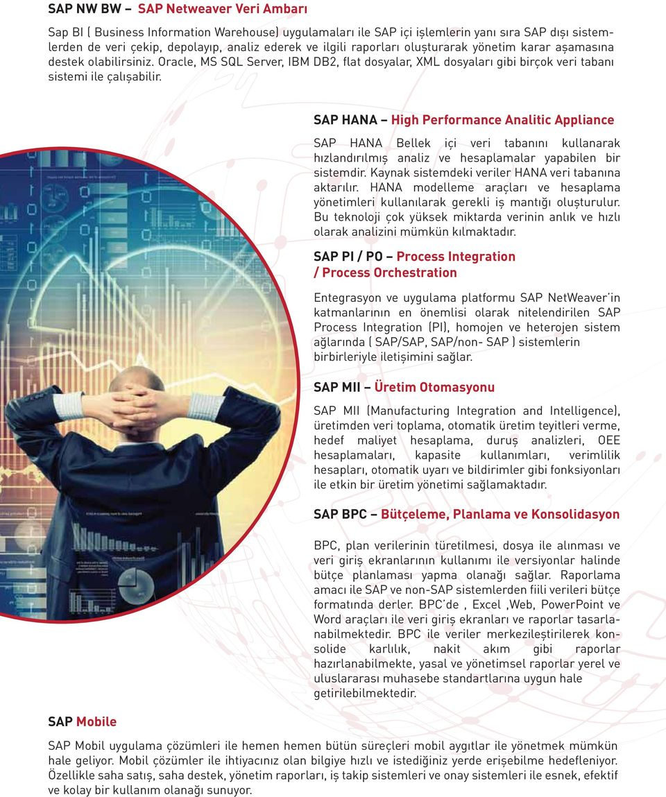 SAP Mobile SAP HANA High Performance Analitic Appliance SAP HANA Bellek içi veri tabanını kullanarak hızlandırılmış analiz ve hesaplamalar yapabilen bir sistemdir.