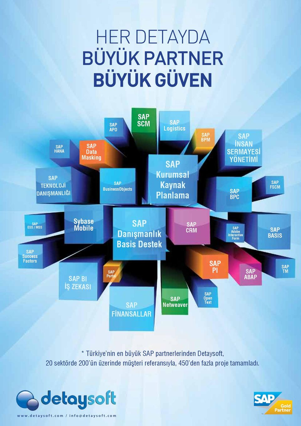 Basis Destek FİNANSALLAR Netweaver CRM Open Text PI Adobe Interactive Form ABAP BASIS TM * Türkiye nin en büyük
