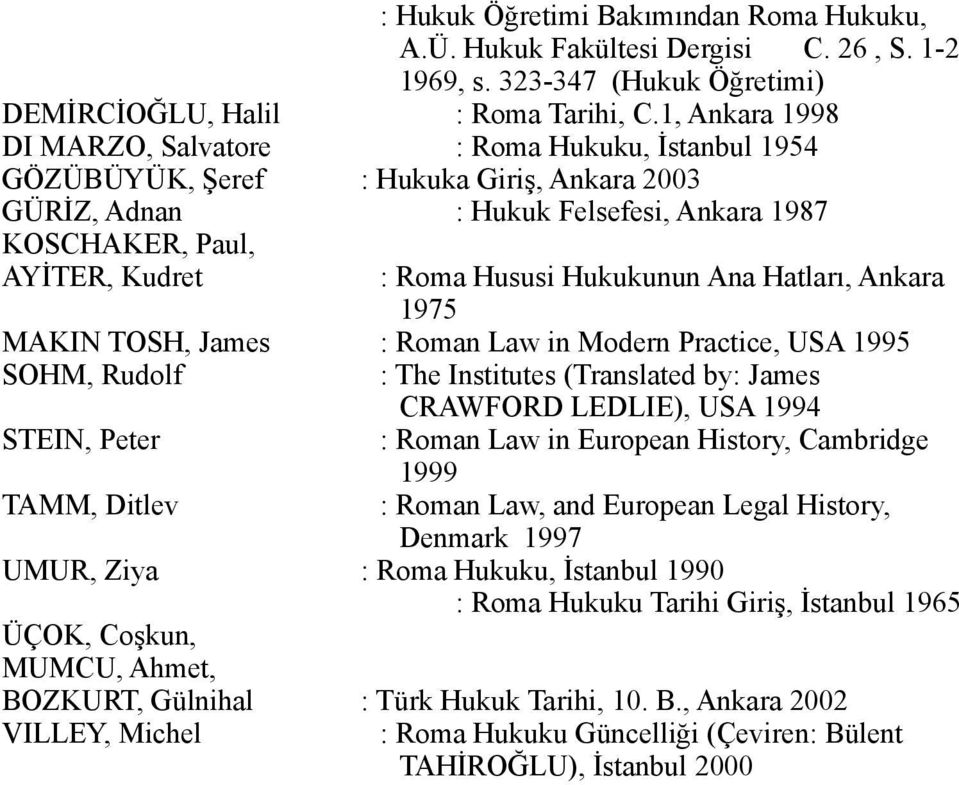 Hukukunun Ana Hatları, Ankara 1975 MAKIN TOSH, James : Roman Law in Modern Practice, USA 1995 SOHM, Rudolf STEIN, Peter TAMM, Ditlev : The Institutes (Translated by: James CRAWFORD LEDLIE), USA 1994
