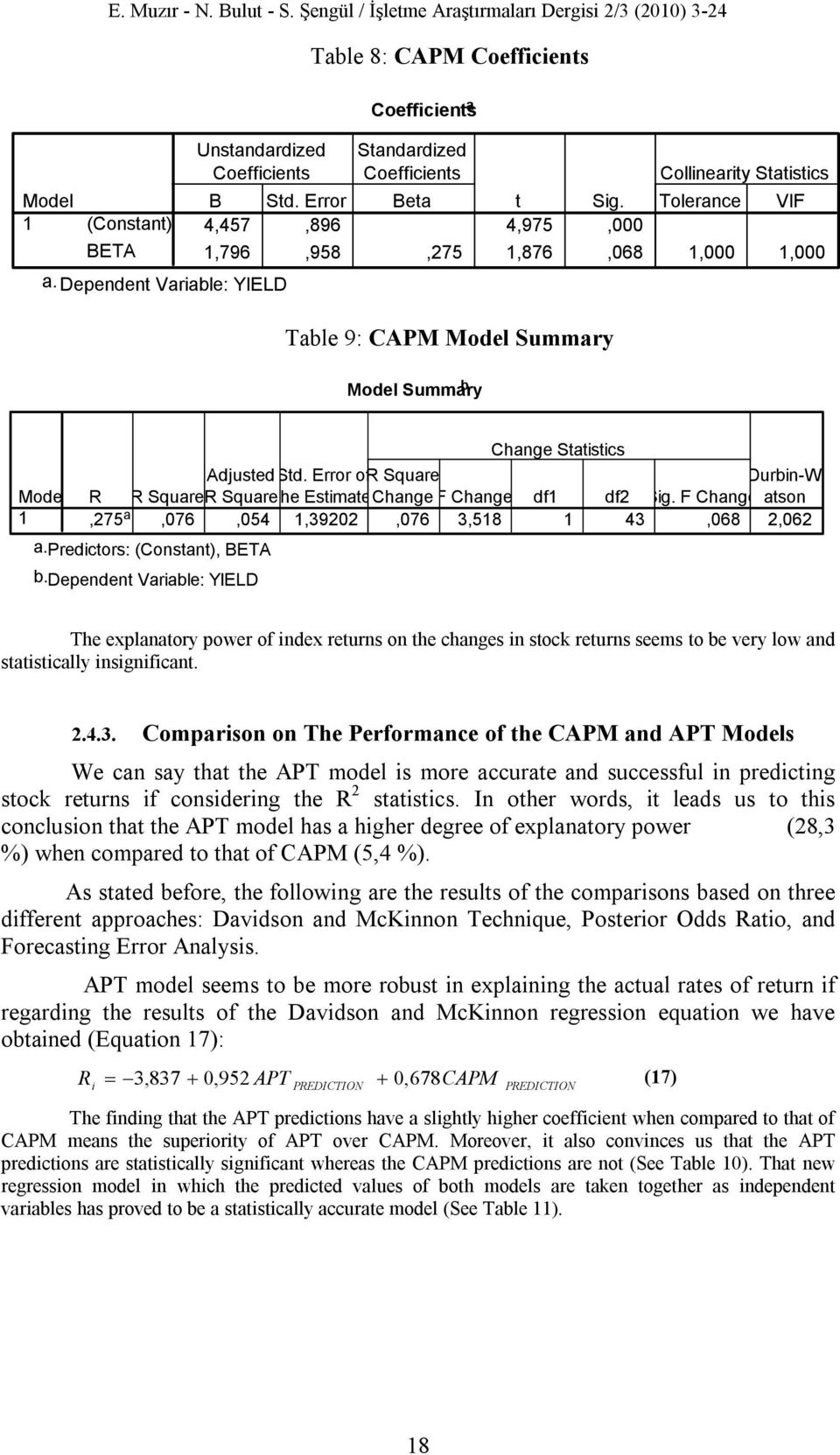 Tolerance VIF 4,457,896 4,975,000 1,796,958,275 1,876,068 1,000 1,000 Table 9: CAPM Model Summary Model Summary b Model 1 Change Statistics Adjusted Std.