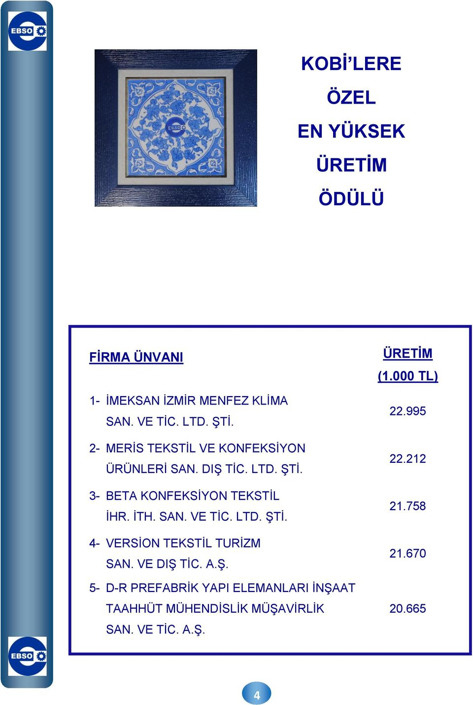 3- BETA KONFEKSİYON TEKSTİL İHR. İTH. SAN. VE TİC. LTD. ŞTİ. 4- VERSİON TEKSTİL TURİZM SAN. VE DIŞ TİC.