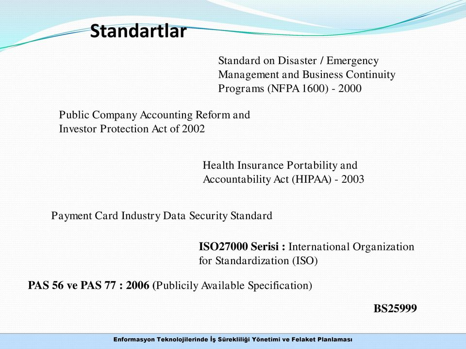 Accountability Act (HIPAA) - 2003 Payment Card Industry Data Security Standard ISO27000 Serisi :