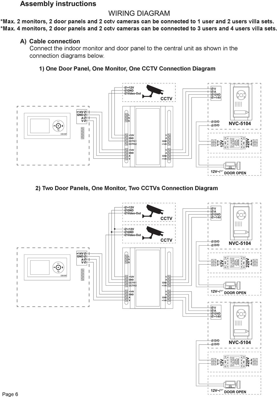 Connect the indoor monitor and door panel to the central unit as shown in the connection diagrams below.