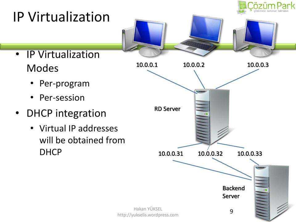 Per-session DHCP integration