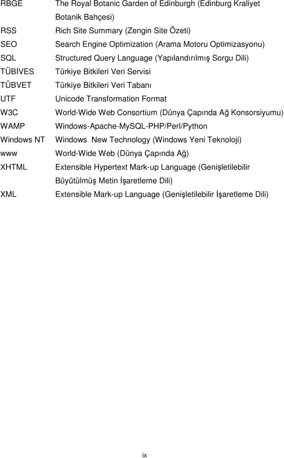 Unicode Transformation Format World-Wide Web Consortium (Dünya Çapında Ağ Konsorsiyumu) Windows-Apache-MySQL-PHP/Perl/Python Windows New Technology (Windows Yeni Teknoloji)