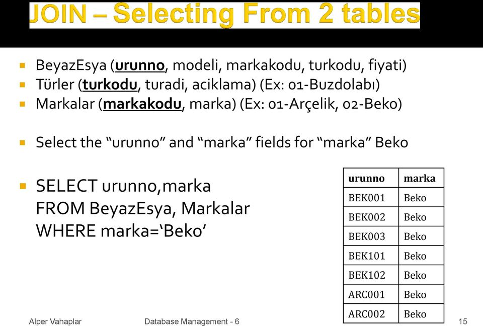 and marka fields for marka Beko SELECT urunno,marka FROM BeyazEsya, Markalar WHERE marka=