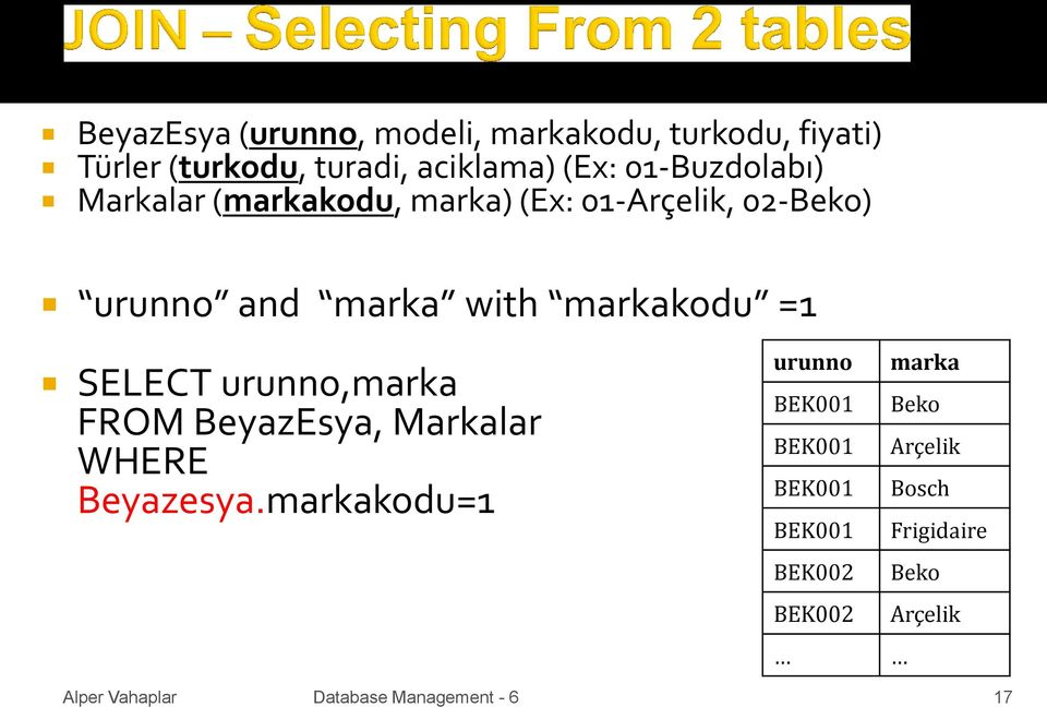 with markakodu =1 SELECT urunno,marka FROM BeyazEsya, Markalar WHERE Beyazesya.