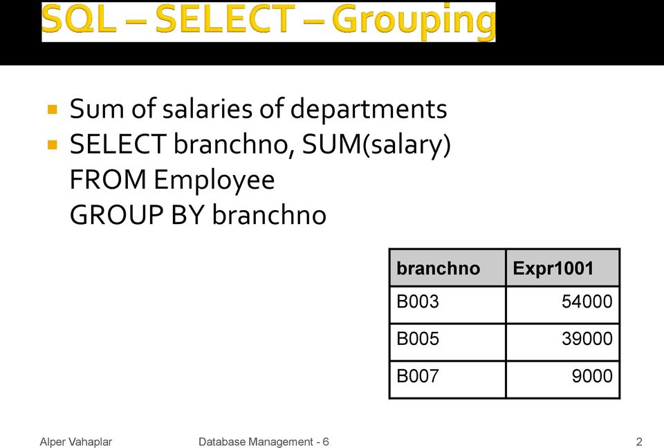 Employee GROUP BY branchno branchno