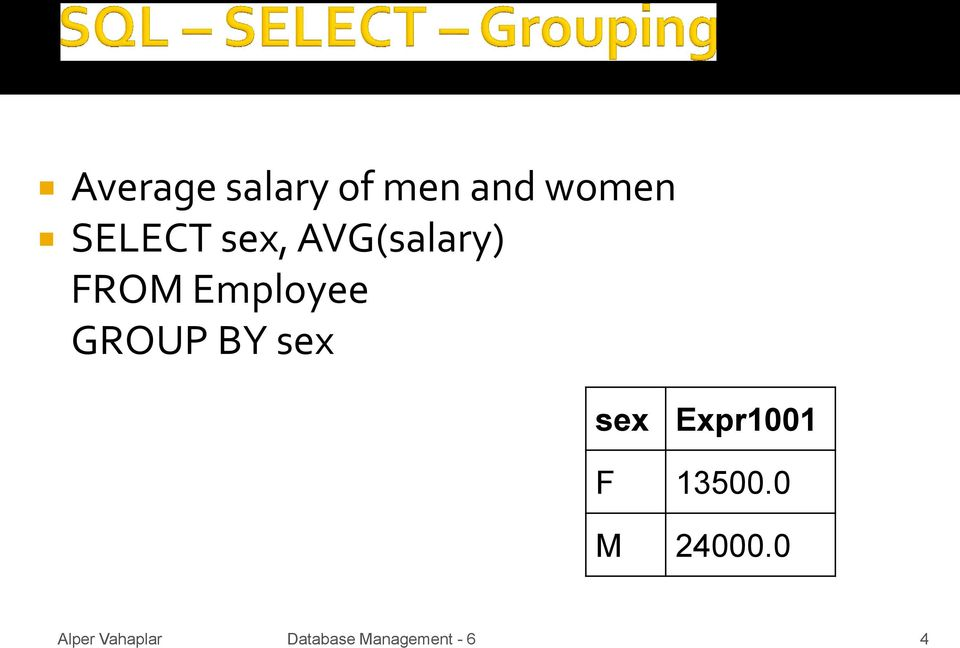 FROM Employee GROUP BY sex