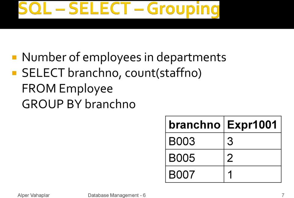 FROM Employee GROUP BY branchno