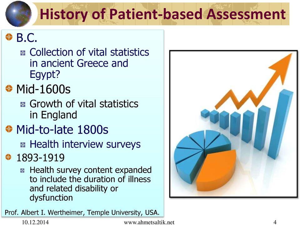 Mid-1600s Growth of vital statistics in England Mid-to-late 1800s Health interview