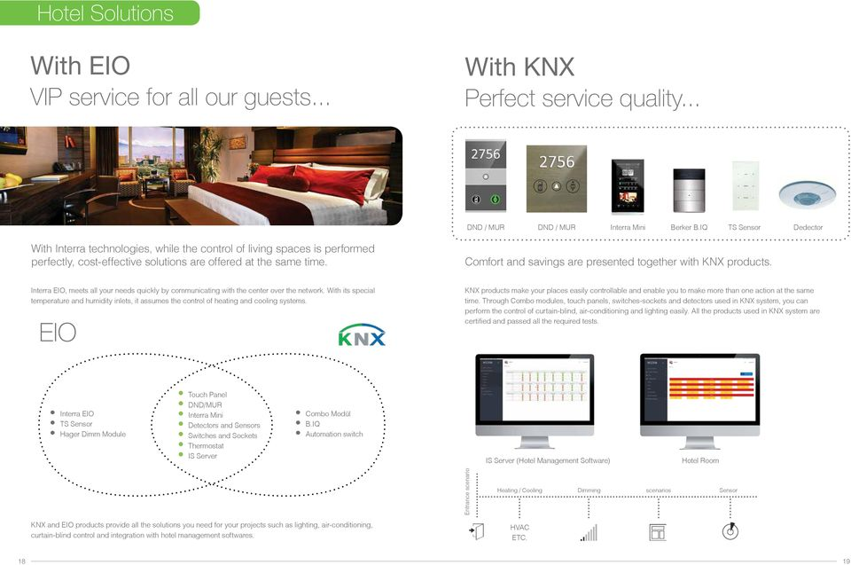 Comfort and savings are presented together with KNX products. Interra EIO, meets all your needs quickly by communicating with the center over the network.