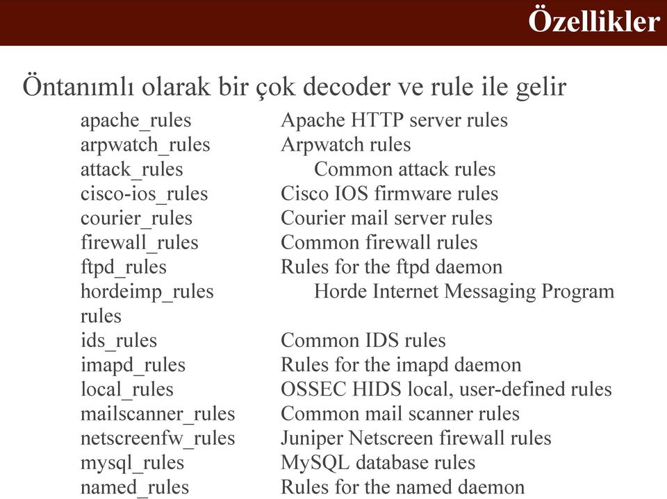 hordeimp_rules Horde Internet Messaging Program rules ids_rules Common IDS rules imapd_rules Rules for the imapd daemon local_rules OSSEC HIDS local, user-defined
