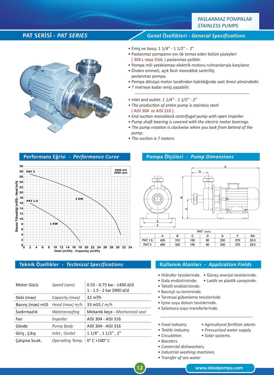 (mm) Motor Gücü Speed (rpm) 0.55-0.75 kw - 1450 d/d 1-1.