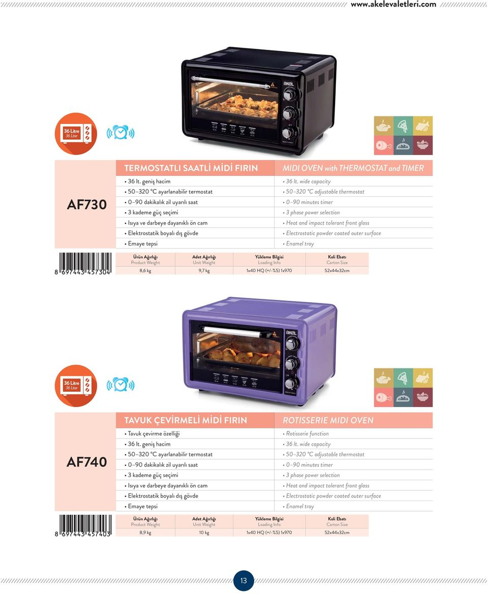 FIRIN MIDI OVEN with THERMOSTAT and TIMER