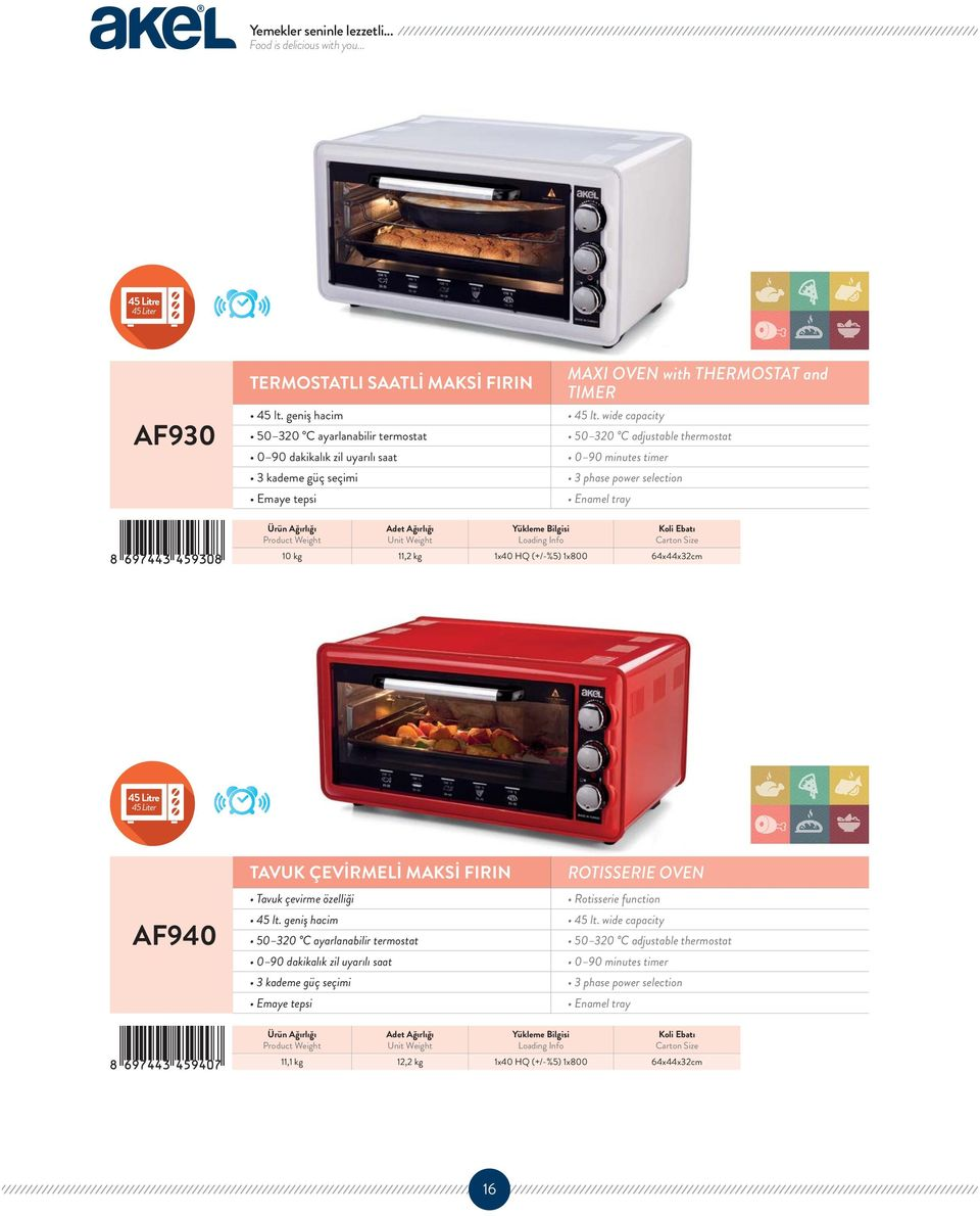 OVEN with THERMOSTAT and TIMER 10 kg 11,2 kg 45 Litre