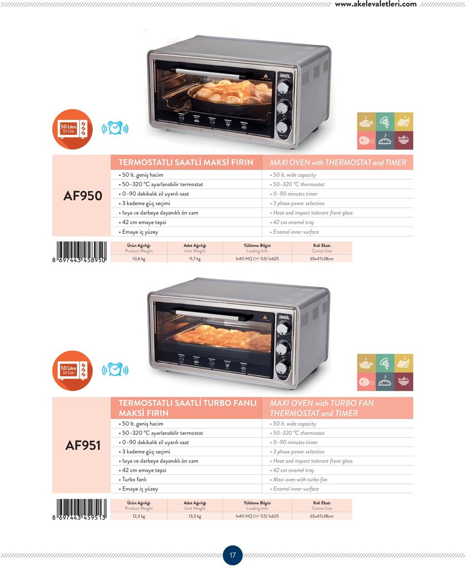 OVEN with THERMOSTAT and TIMER 11,7 kg 50 Litre AF951