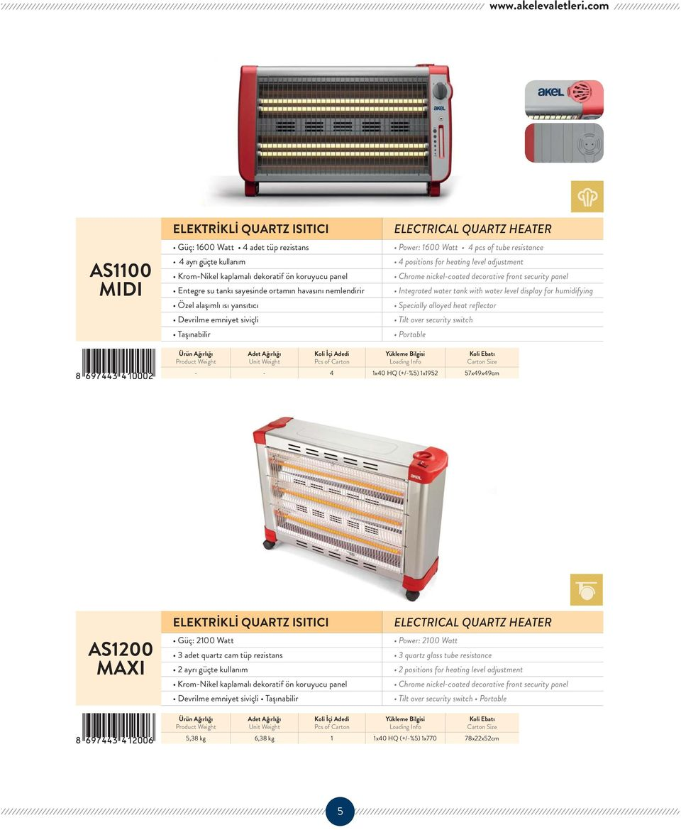 ELECTRICAL QUARTZ HEATER Pcs of Carton - - 4