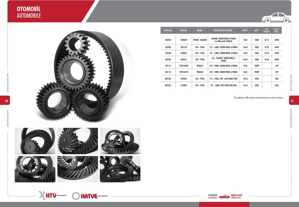 POLONEZ CROWN WHEEL & PINION 10x41 REAR Ø 165 RIGHT 100-114 7702176092 RENAULT R12 TOROS CROWN WHEEL & PINION 9x34 FRONT LEFT 100-115 7702164410 RENAULT R12 TOROS CROWN WHEEL & PINION 8x33 FRONT LEFT