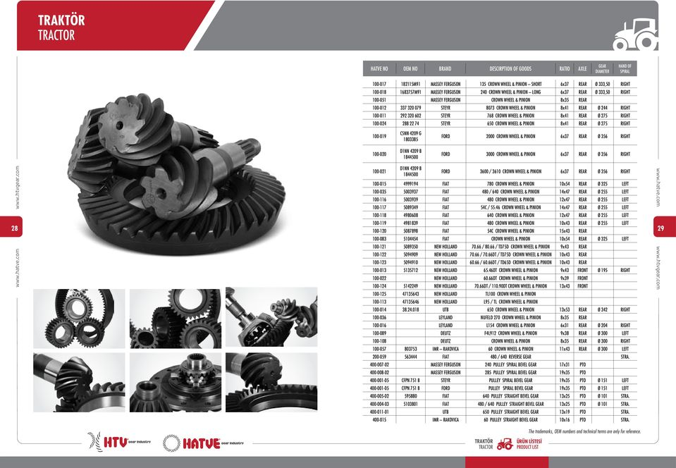 100-011 292 320 602 STEYR 768 CROWN WHEEL & PINION 8x41 REAR Ø 275 RIGHT 100-024 288 22 74 STEYR 650 CROWN WHEEL & PINION 8x41 REAR Ø 275 RIGHT 100-019 100-020 C5NN 4209 G 1803385 D1NN 4209 B 1844500