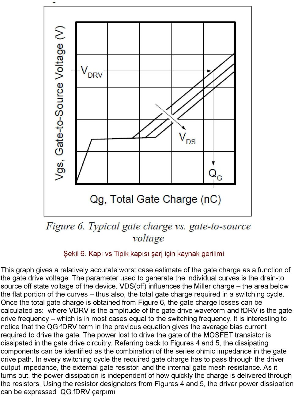 VDS(off) influences the Miller charge the area below the flat portion of the curves thus also, the total gate charge required in a switching cycle.